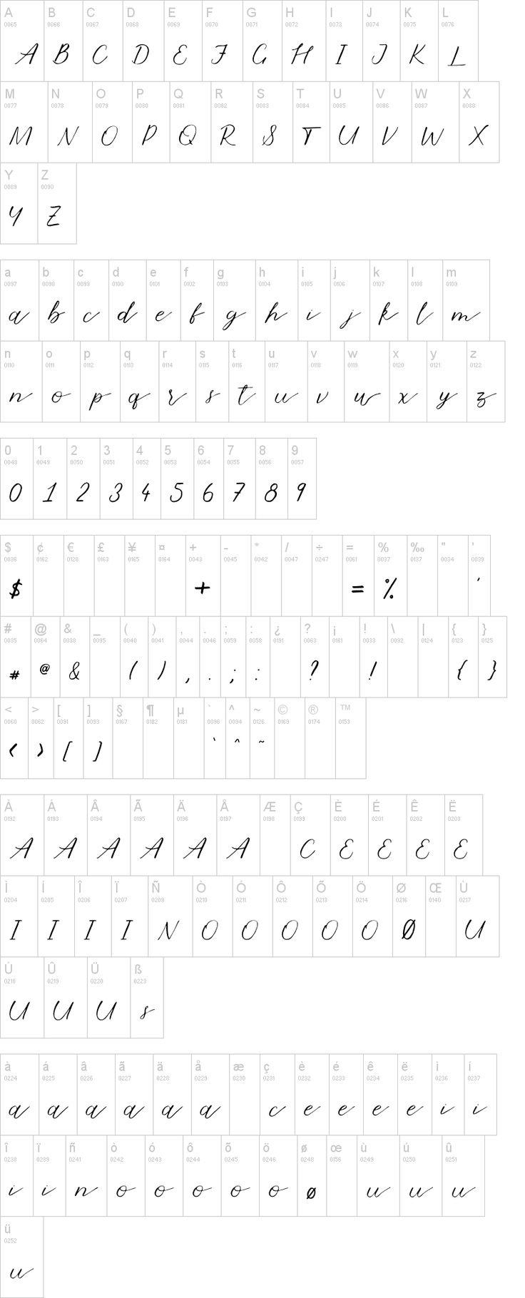 14 besten Schrift Bilder auf Pinterest | Schriftarten, Schriftart ...