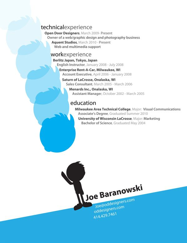 7575b7f26e0a7903eb3218b53155bf08 28 Amazing Examples of Cool and Creative Resumes/CV