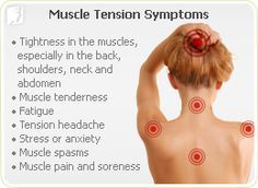 Muscle Tension during menopause is a symptom that is closely related to stress and anxiety. Estrogen has an inhibitive affect on the stress-hormone cortisol. When estrogen is low, levels of cortisol rise, raising blood pressure and blood sugar. Extended high levels of cortisol cause the muscles to tighten and become fatigued. Also, progesterone has a calming effect on the body and mind. When levels of progesterone begin to drop prior to menopause, muscles tend to become tense.