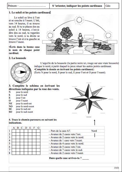 Géographie 1: les points cardinaux | Points cardinaux ...