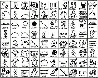 native american symbols to print out to use as a guide or for the