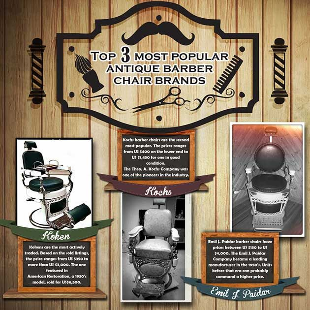 preview for Barber Chairs for Sale Infographic