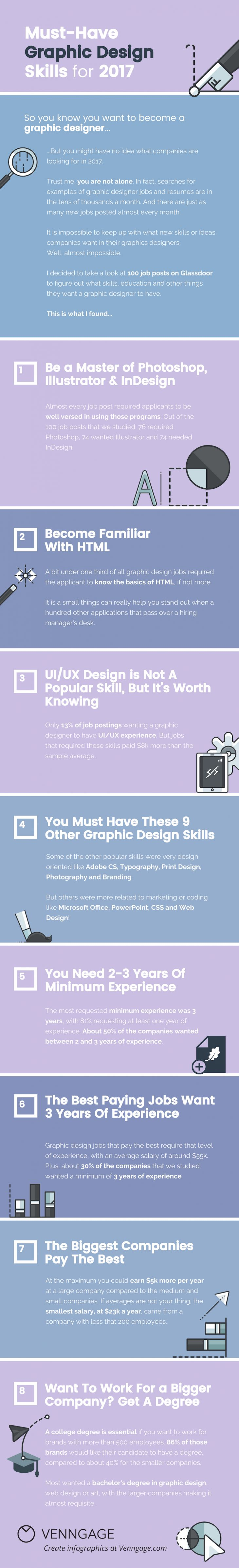 Imagine this for a second: there is a job that allows you a ton of creative freedom. And almost every company in America–actually, the world–needs one on their team. Yes, the job is a graphic designer.