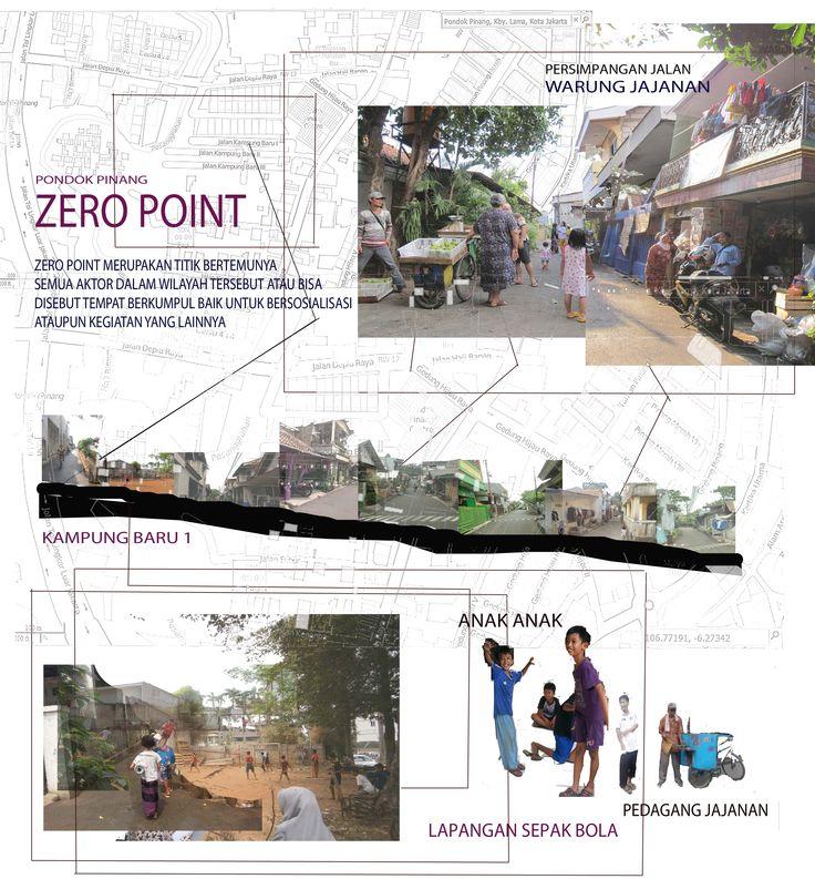 lapangan sepak bola dan persimpangan persimpangan yang terletak di kampung baru 1 merupakan titik bekumpul atau zero point seluruh aktor pada wilayah tersebut