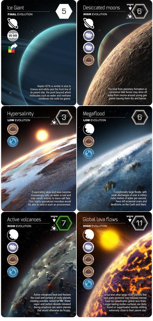 Planetarium | An assortment of planetary Evolution Cards