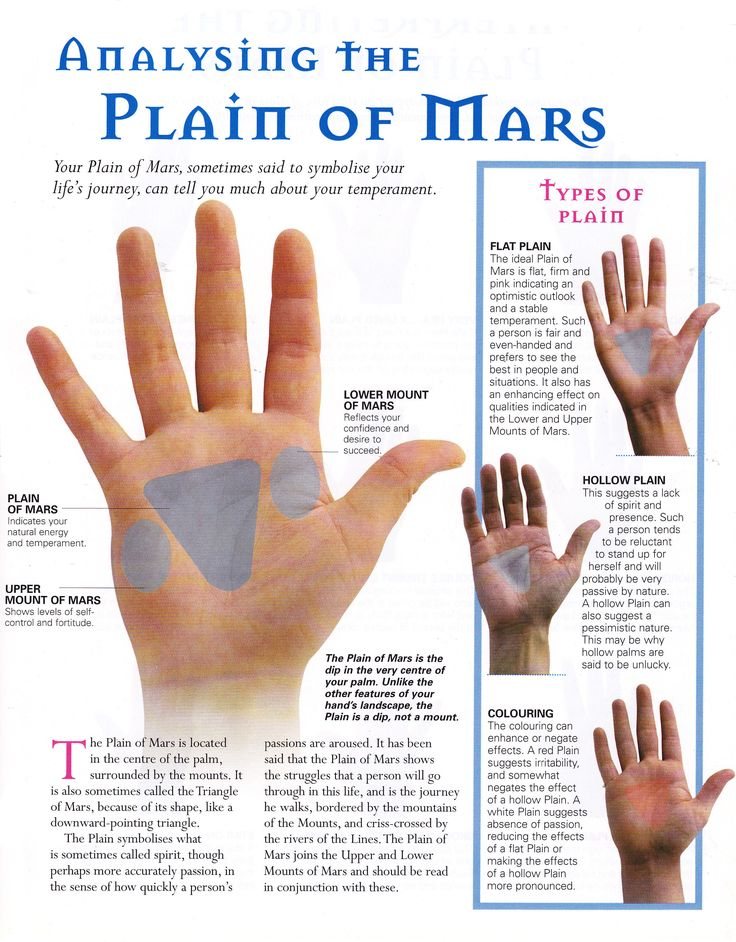 Divination: #Palmistry ~ Analyzing the Plain of Mars.