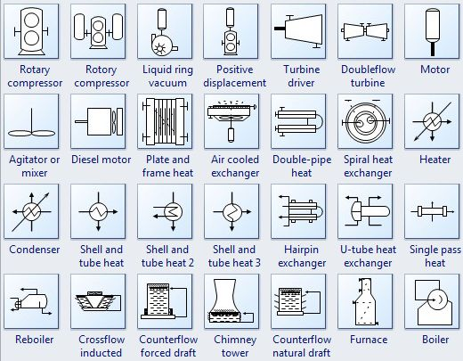 25 Unique Piping And Instrumentation Diagram Ideas On