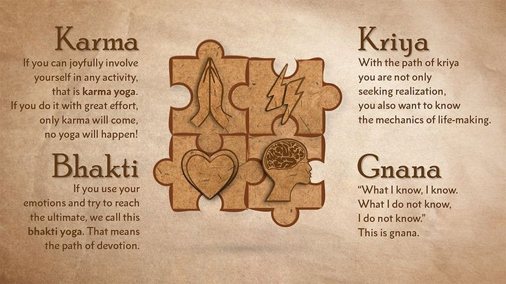 Sadhguru explains what the four essential paths of yoga are, and looks at how the best way to progress on the spiritual path is through the right combination of these four.