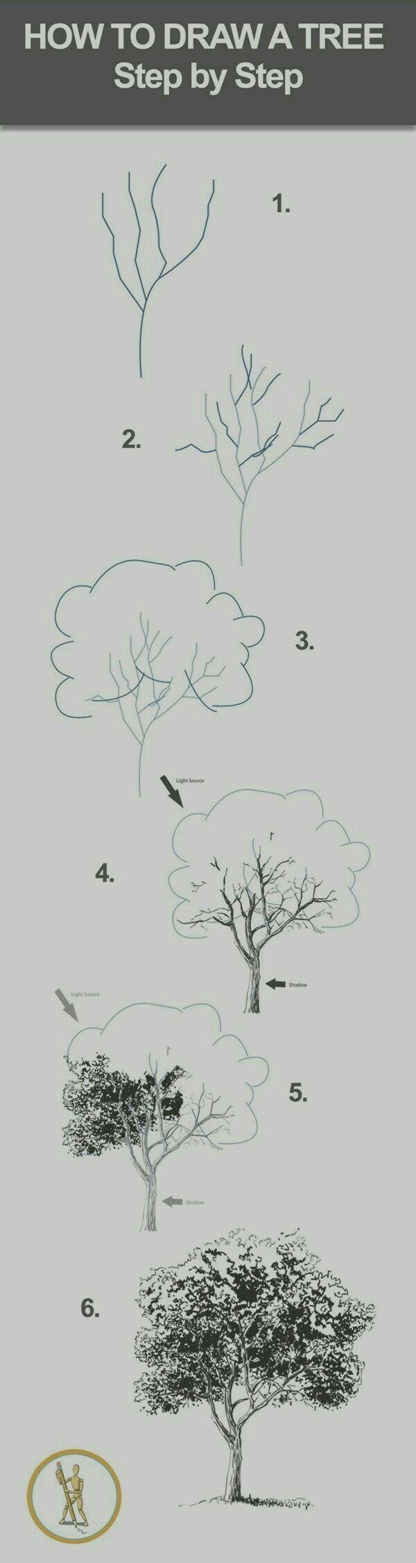 Tutorial Árvore