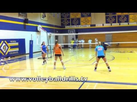 Volleyball drill: Ace to Replace