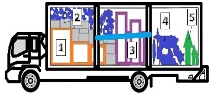 Conseils pour charger son Déménagement en Location de Camion avec Chauffeur