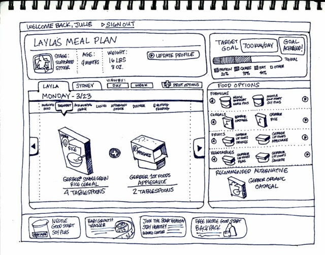 Low-Fidelity Wireframe. UI Sketch by sling thought, via Flickr