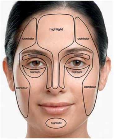 Contour guide. Perfect for a step by step makeup tutorial. Complete this look using Younique's touch foundation or BB flawless.
