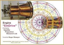 Imagini pentru motor em drive china