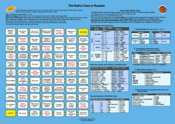 DESCRIBTION OF THE GAME:In the game players become acquainted with the dative Case in Russian. They also learn different constructions where it is used.The game has playing instructions printed on the board for ease of use.The game is intended for beginners or those who want to consolidate and master basic Russian grammar and vocabulary.