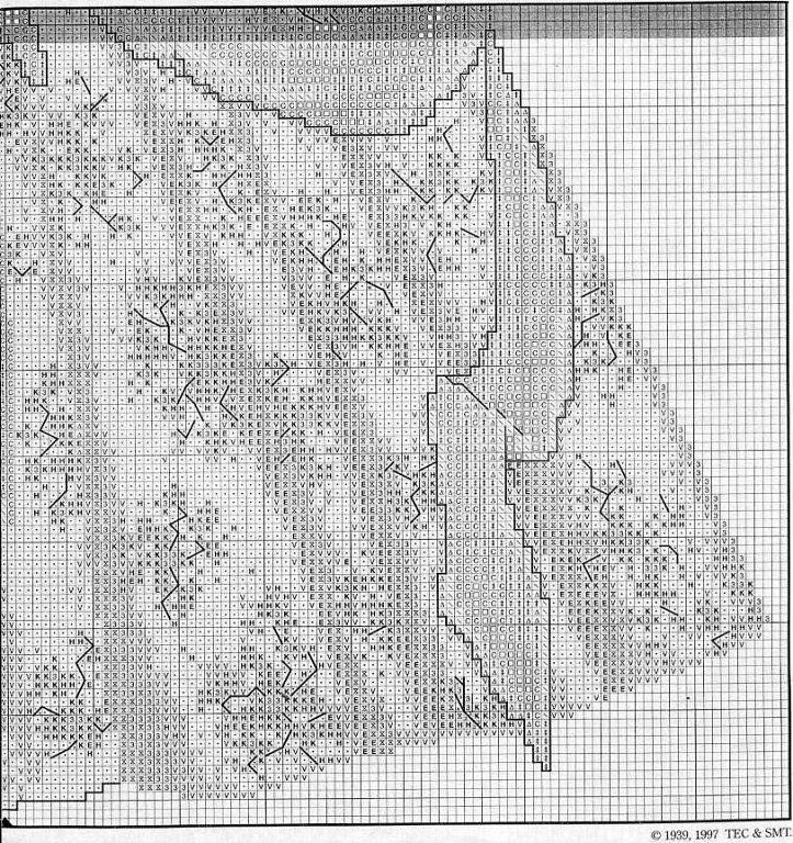 Schema punto croce Vestito Rossella  5-5