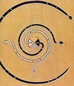 Le serpent origine de la création.