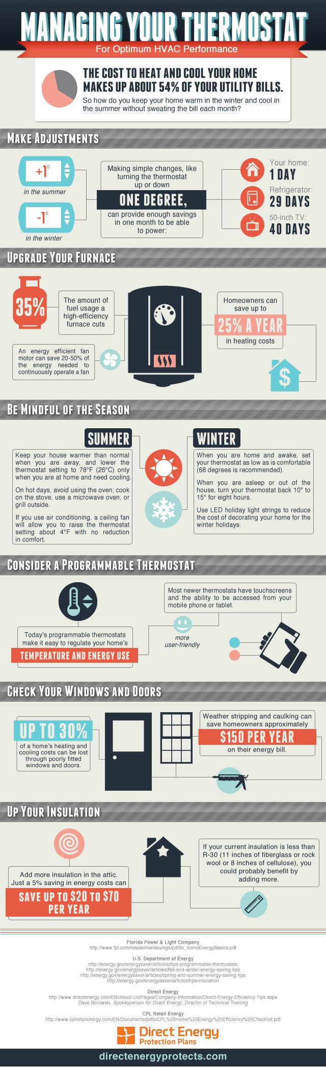 The cost to heat and cool your home can be reduced! Here are some ways to save #infograph