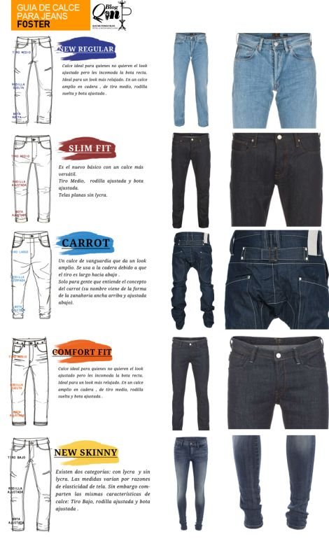 A Guide to Jeans #mensfashion #mensstyle