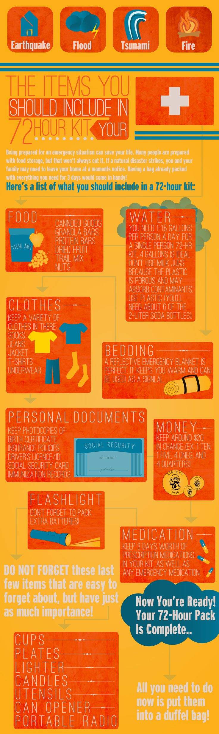 The items you should include in your 72 hour emergency kit.
