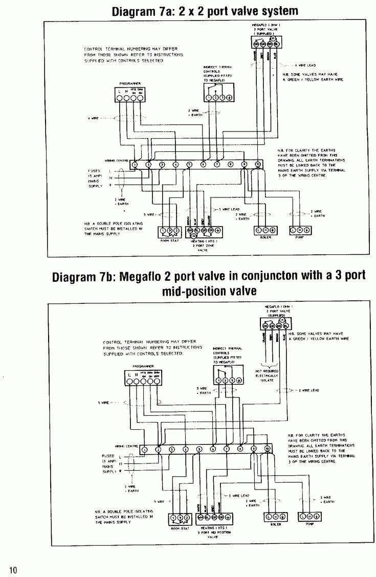 Fresh Megaflo Wiring Diagram Y Plan diagrams