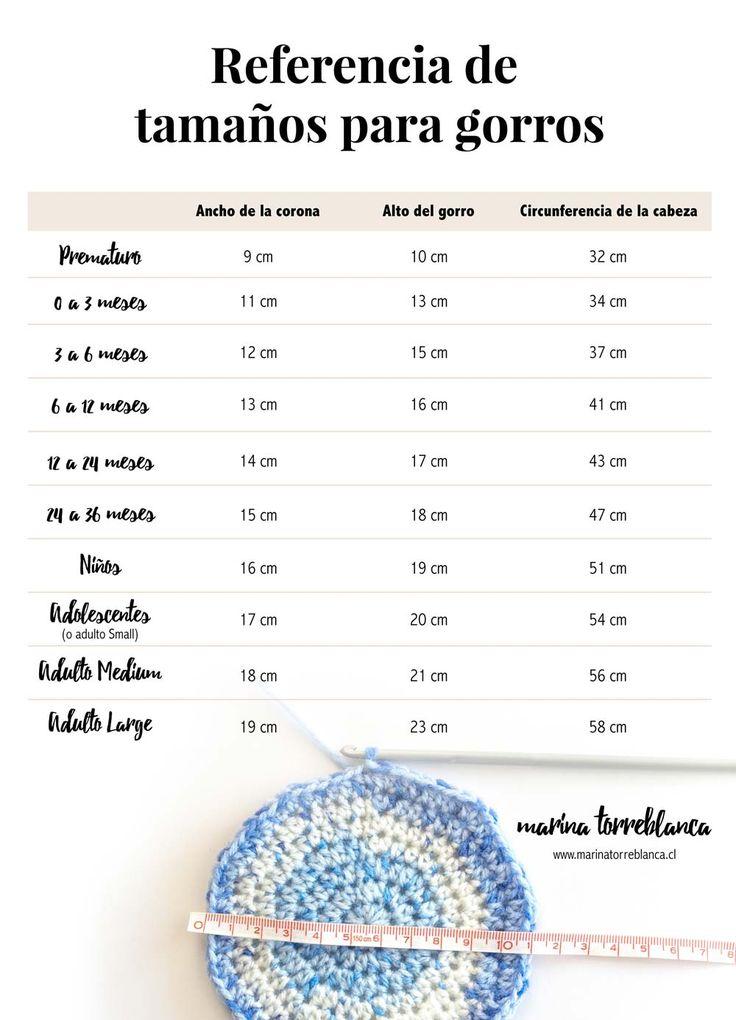 Desde el anillo mágico hasta el tamaño que debe tener tu gorro, aqui encontrarás todo lo que necesitas para tejer el gorro perfecto a crochet!