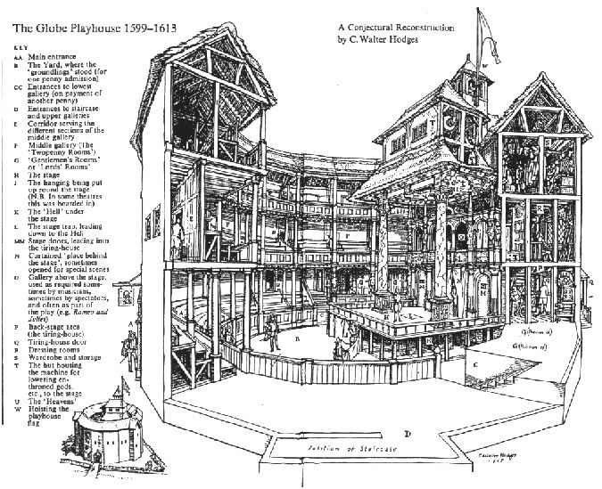 cutaway view of the original globe theatre macbeth. Black Bedroom Furniture Sets. Home Design Ideas