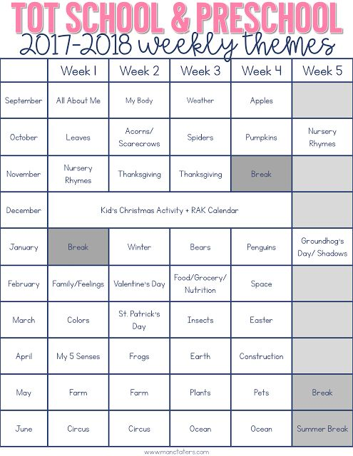 Weekly Tot School Themes and Preschool Themes for the whole year