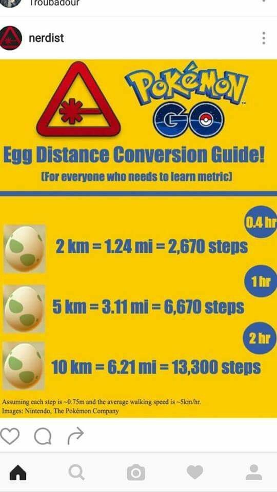 Might help us get better track of the eggs