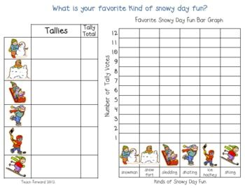 Bar graph lesson plans ks2