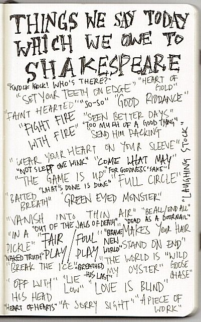 Shakespeare quotes we use today