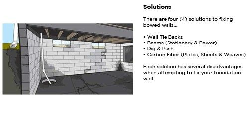 1000 Ideas About Basement Waterproofing On Pinterest