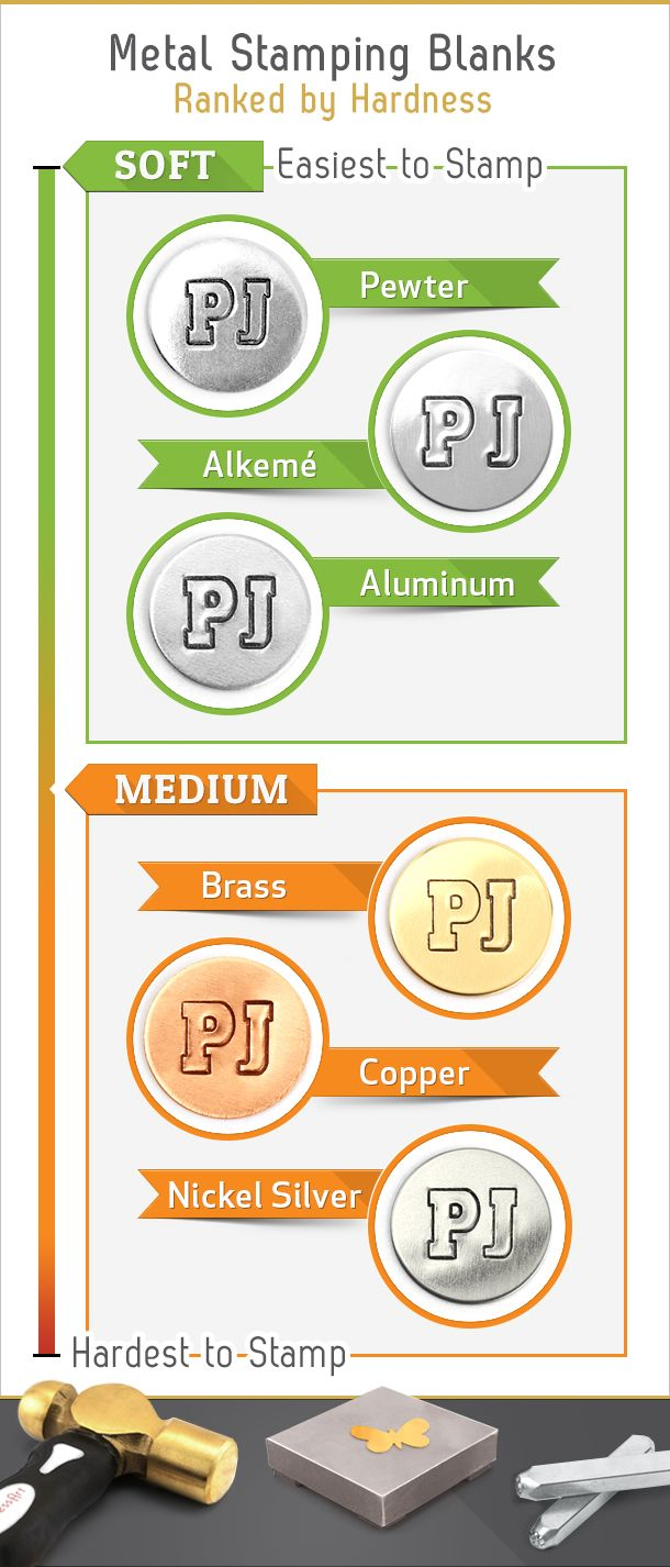 Little Alchemy How To Make Metal - Metal stamping blank hardness chart
