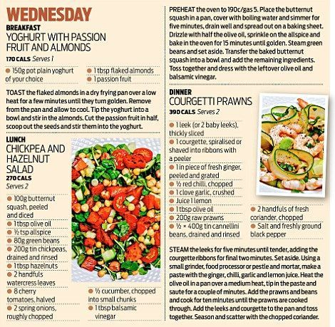 Dr Michael Mosley's diet for those at risk of Type 2 diabetes   Daily Mail Online