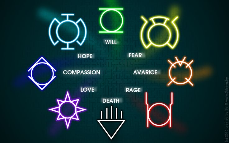 meaning of symbols