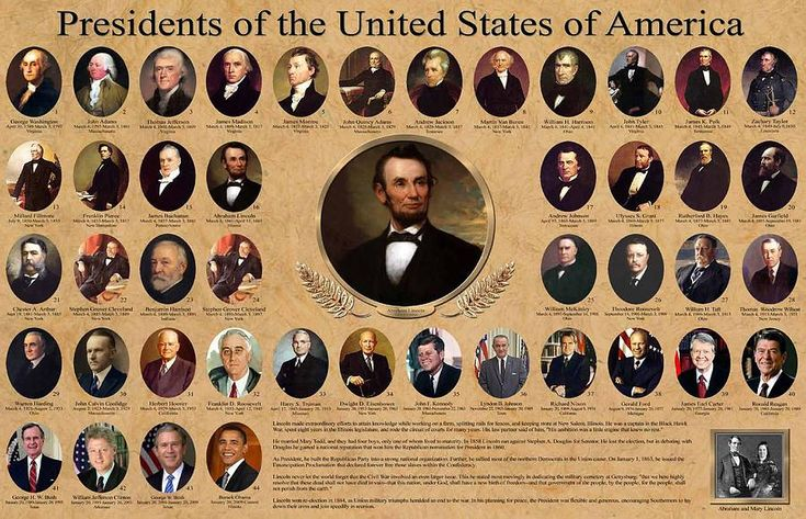 "Which president said, ""Speak softly and carry a big stick; you will go far.""?  #history #americanhistory"
