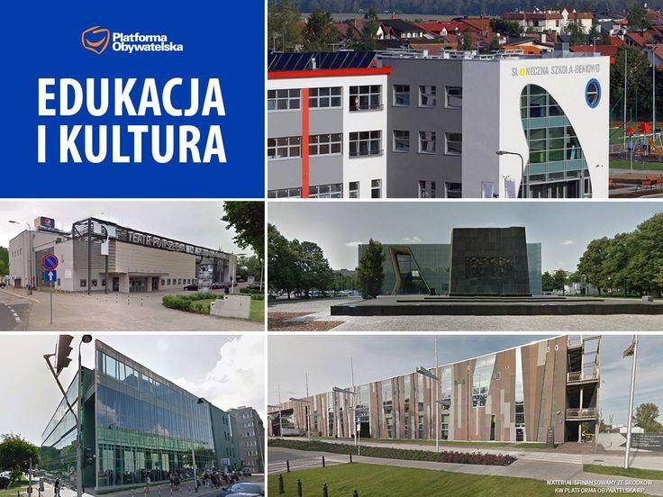 Centrum Nauki Kopernik, Muzeum Historii Żydów Polskich, budowa i modernizacja licznych szkół i przedszkoli. To tylko część z tego, co już udało się zrobić.  Przeczytaj więcej o tym, jak rozwija się Warszawa: http://www.platforma.org/aktualnosc/39859/miasta-po-4-latach-warszawa