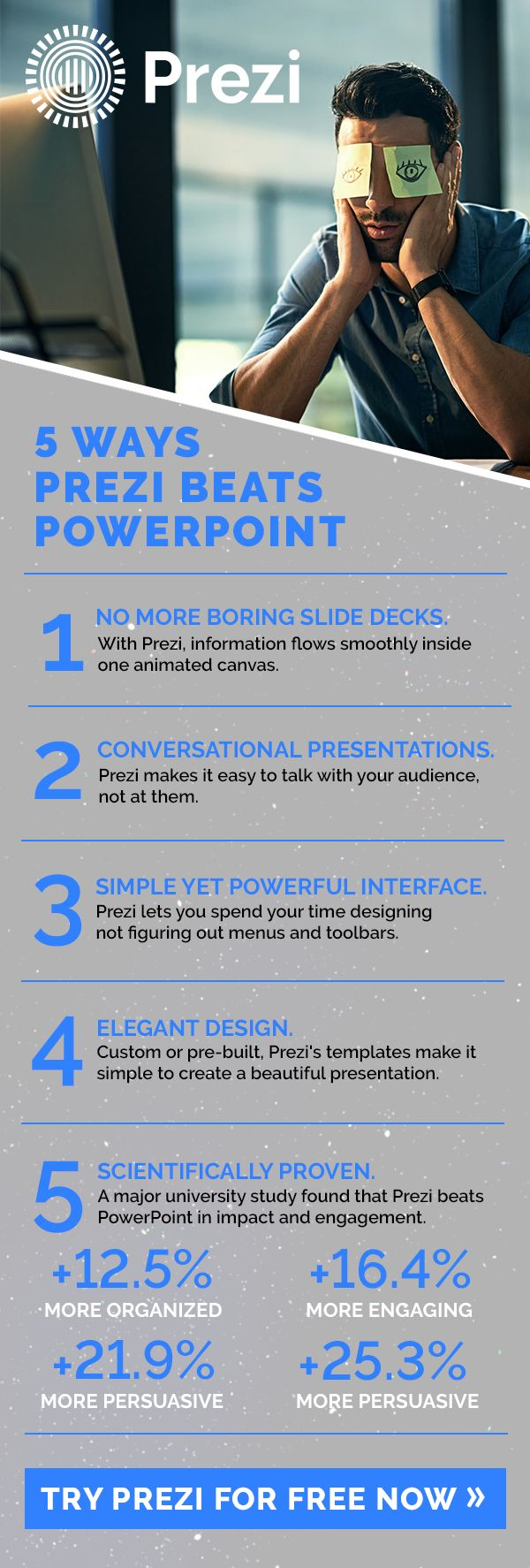 See ya later, PowerPoint! With features like custom template designs, fluid motion and a simple yet powerful interface, Prezi helps you impact your audience in ways other software can't. Check out these five ways Prezi is scientifically proven to leave PowerPoint in the dust -- sign up today to start your free two-week trial!