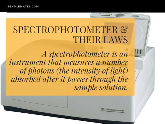 Spectrophotometer & Their Laws