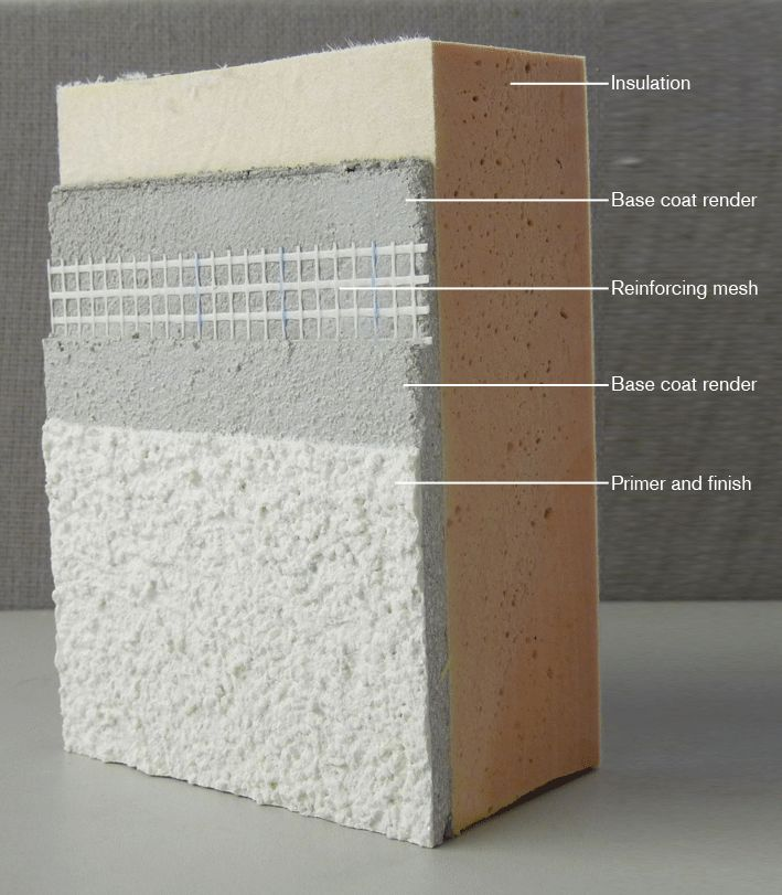 12 Best External Wall Insulation Images On Pinterest External Wall Insulation Solid Wall