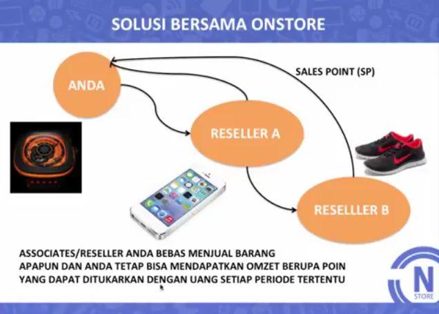 Onstore Bisnis Mall Ecommercial | Artikel Seputar Bisnis Online