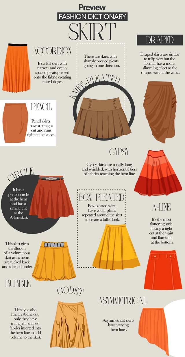 Fashion infographic : Fashion Dictionary: Your Ultimate Guide to Skirts