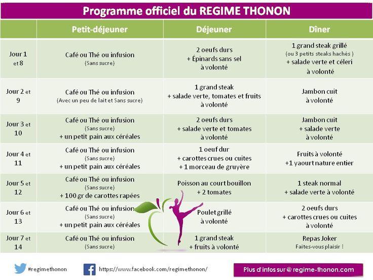 Les 25 meilleures id es de la cat gorie regime thonon menu for Ai cuisine thonon
