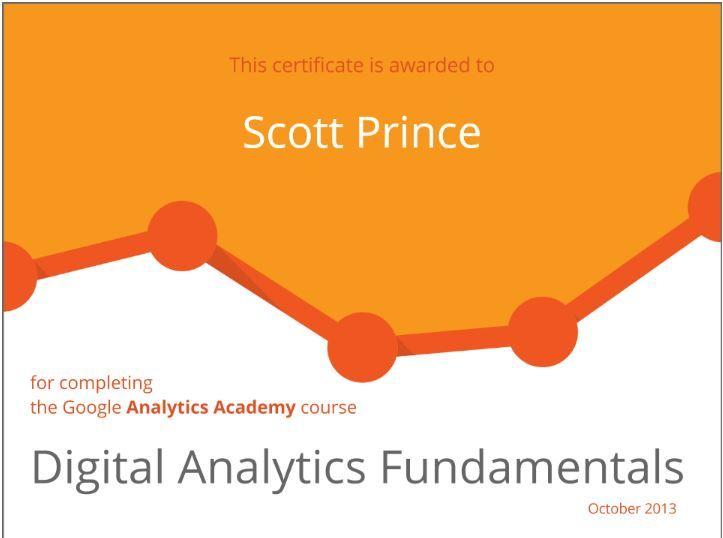 Certificate small business digital marketing google