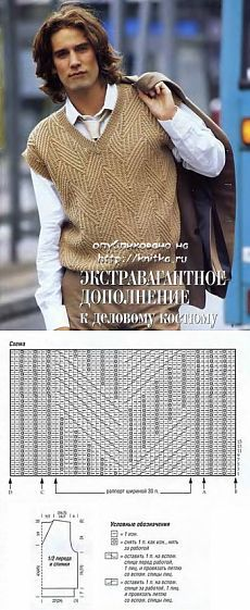 Мужская безрукавка спицами / Вязание спицами / Вязание спицами для начинающих