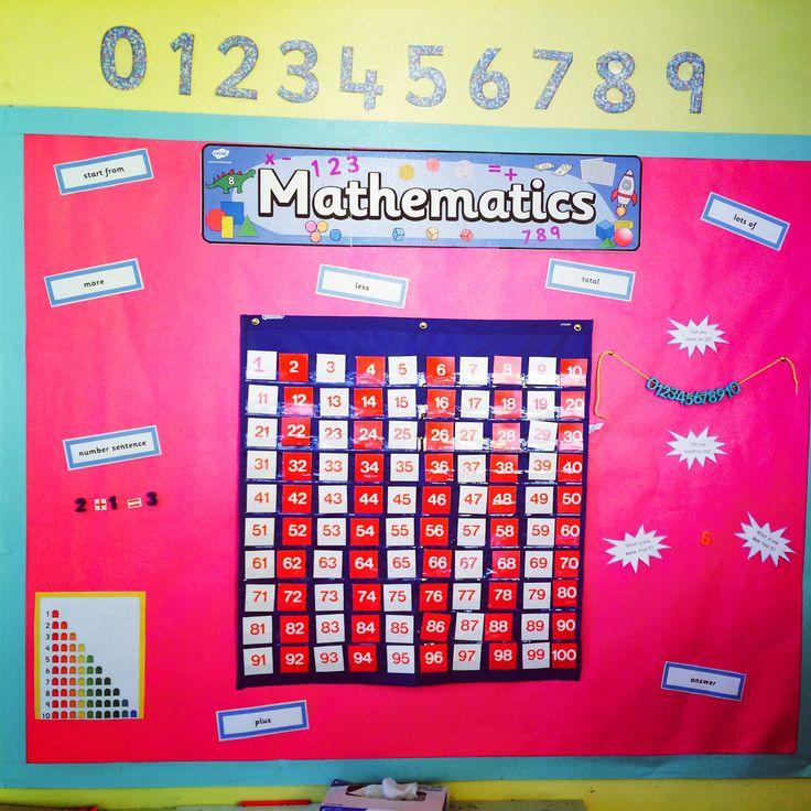 Mathematics Display Banner - twinkl