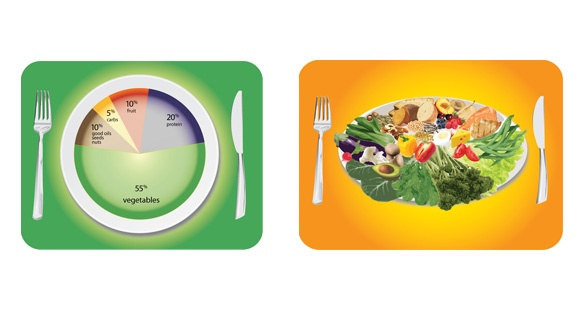 What your Food Plate should really look like!