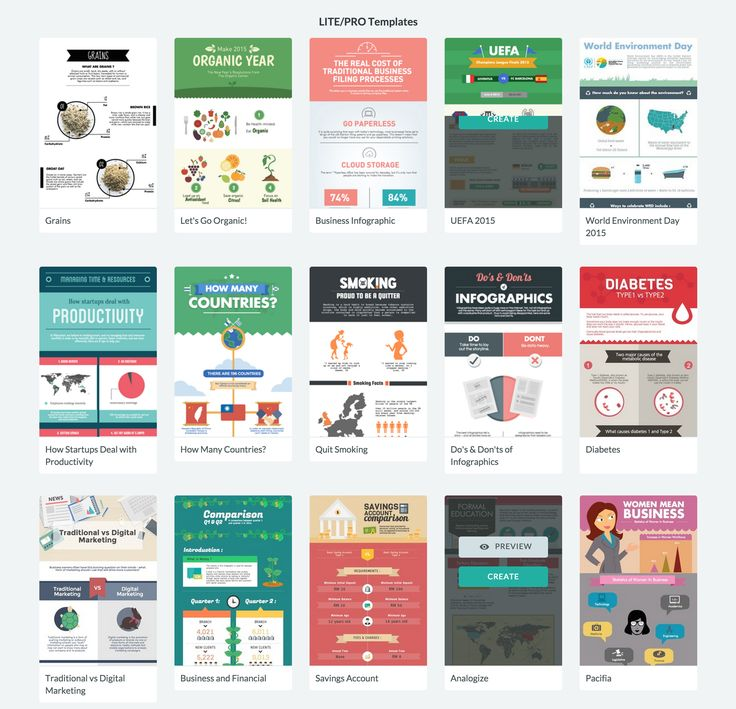 Infographic Layout How to Design a Comparison