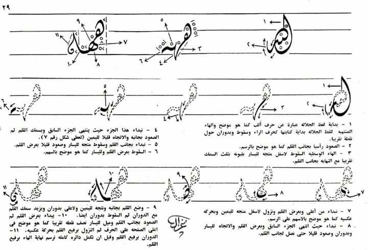 Pin By Tanveer Ahmed On Aribic Calligraphi Arabic Calligraphy Art Calligraphy Styles Arabic Calligraphy