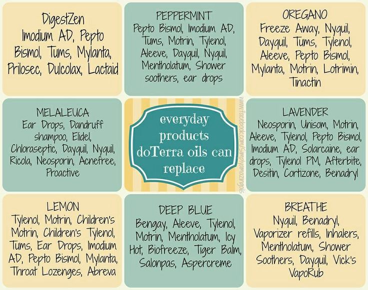 Did you know?? Now you do!! The Family Physician Kit has all the oils you need to do the above! http://www.mydoterra.com/simplylivingsimply